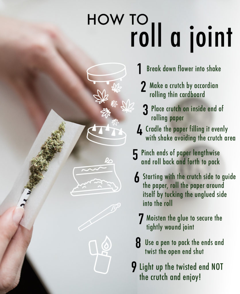 How To Roll A Joint Infographic Design by The Cannabiz Agency